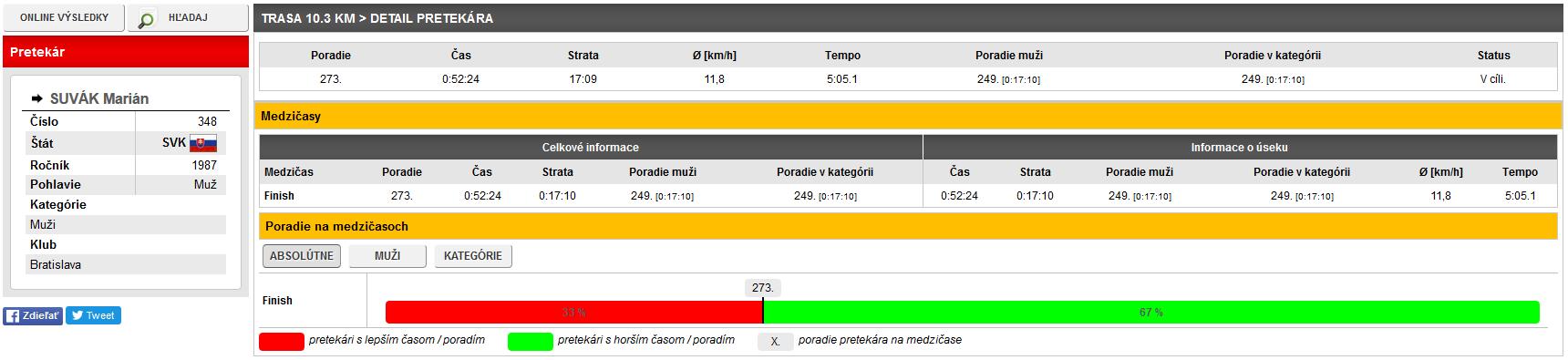 suvak-sk-2015-12-31_casomiera.png